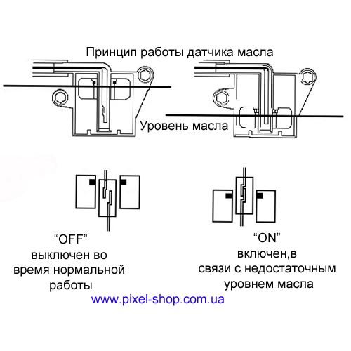 Двигатель HONDA GX100RT KR E4 OH (для виброног)